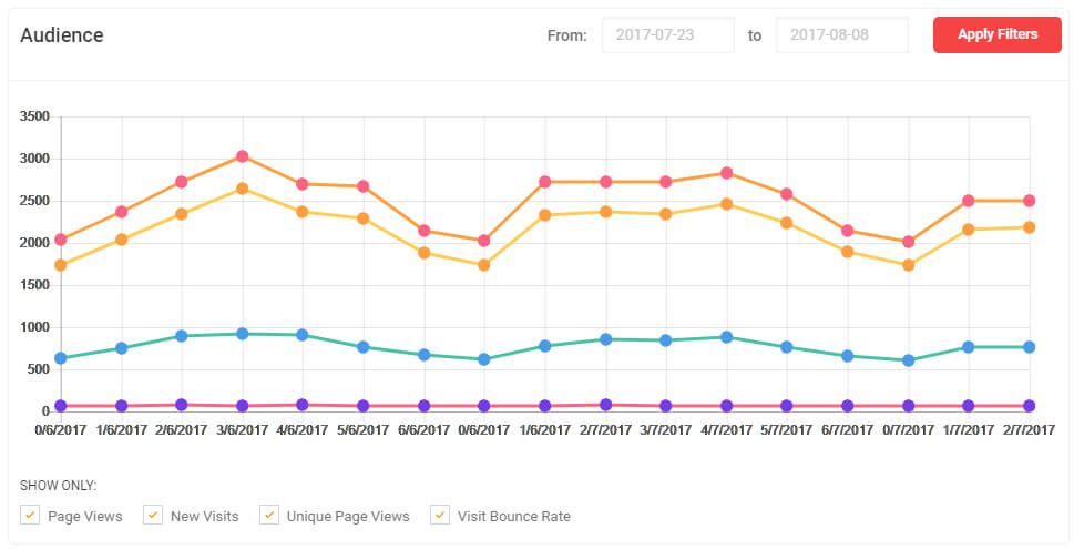 what's new in v2.3? - audience - What's new in V2.3?