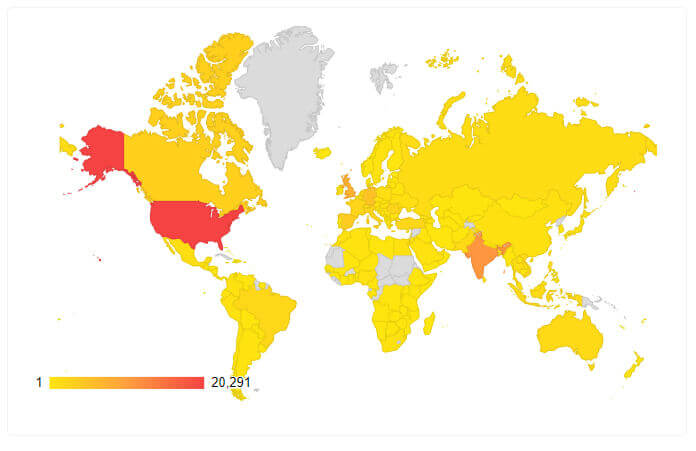 what's new in v2.3? - top countries - What's new in V2.3?