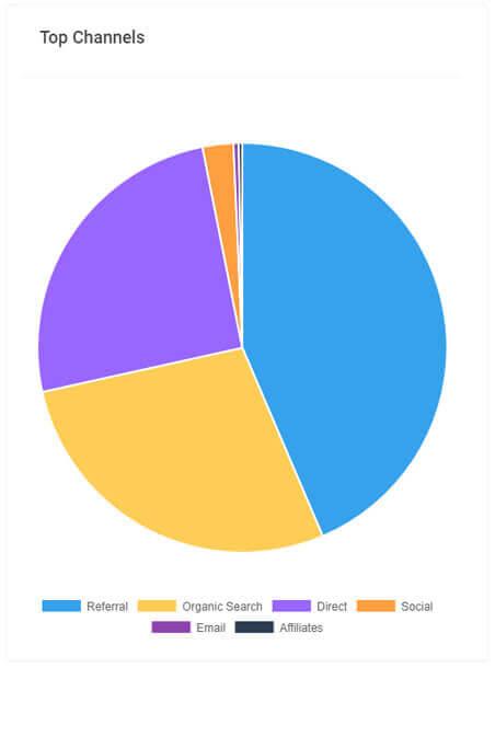 what's new in v2.3? - topchannel 1 - What's new in V2.3?