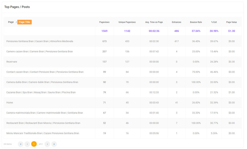 what's new in v2.3? - toppages - What's new in V2.3?