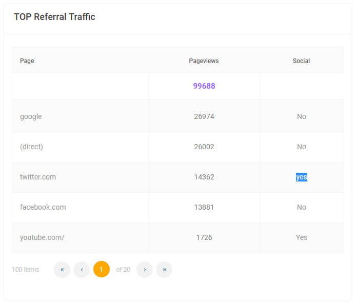 what's new in v2.3? - topreferreal - What's new in V2.3?