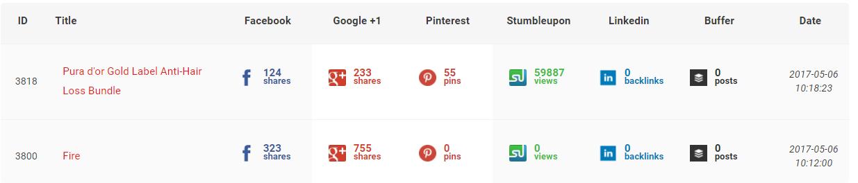 social stats module - social list - Social Stats Module